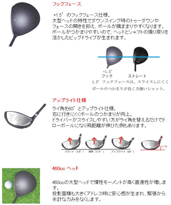 広田ゴルフRX460II高反発チタンドライバー